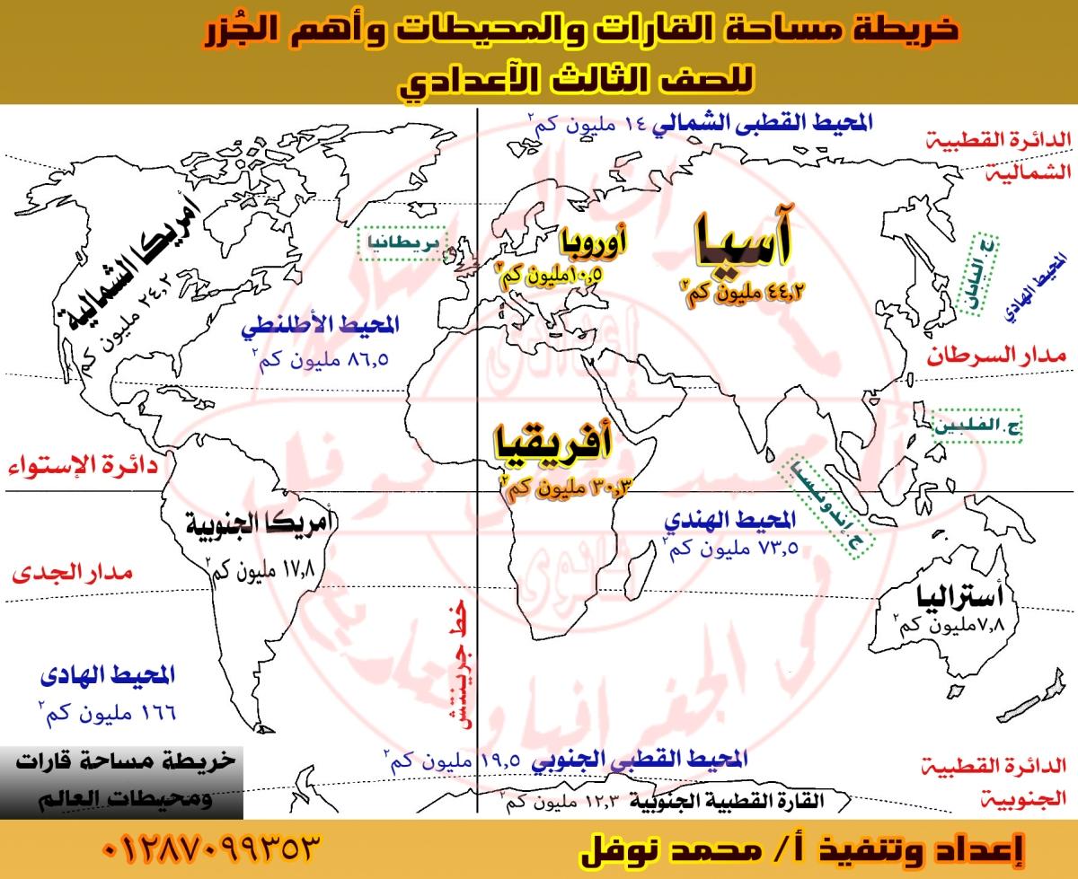 توزيع اليابس والماء على الخريطة لمستر محمد نوفل